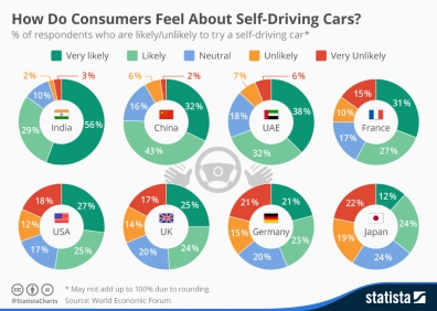 chartoftheday_4092_how_do_consumers_feel_about_self_driving_cars_n.jpg