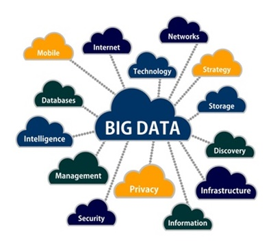 the-importance-of-big-data