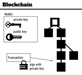 bitcoin-droidcon-tunisia-6-638.jpg